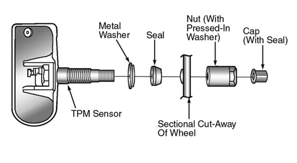 L3-TPMS-G00225419-1.jpg