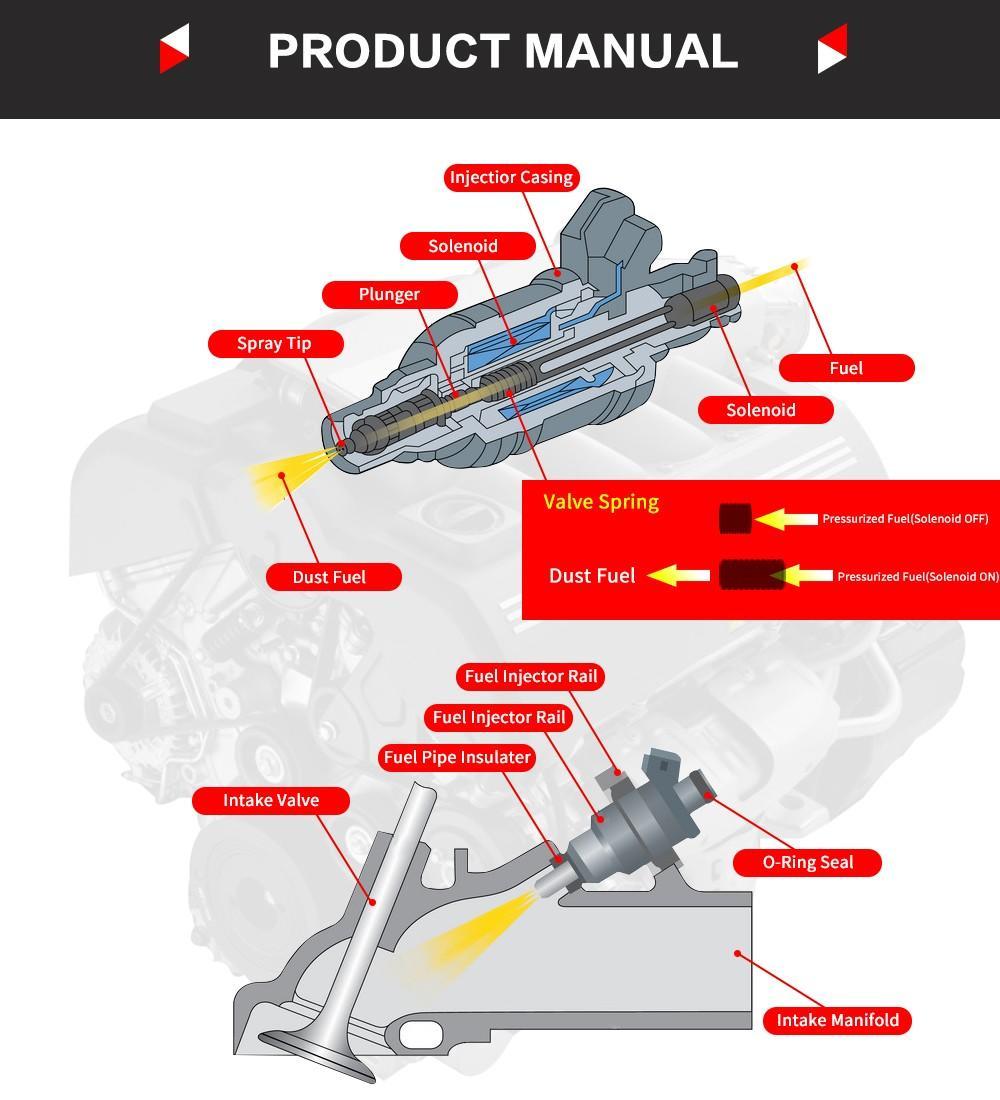 DEFUS Fuel Injector 12602480 for Chevy Malibu Pontiac 2.2L 2.4L flow matched 0920 FJ985 M1208 2173158 4G2050 67586