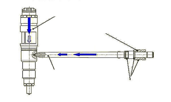 DEFUS-Kia Automobiles Fuel Injectors-the Correct Installation Of Fuel Injector